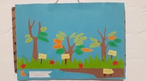 Pohon Literasi Day #6