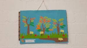 Pohon Literasi Day #10